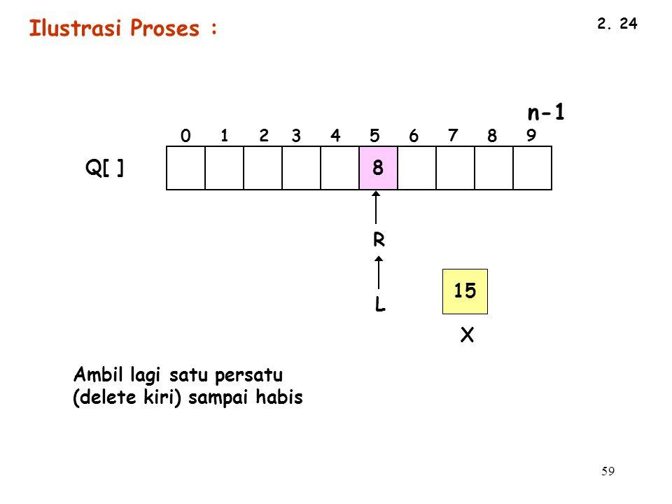 Ilustrasi Proses : 8 Q[ ] R 15 L X Ambil lagi satu persatu